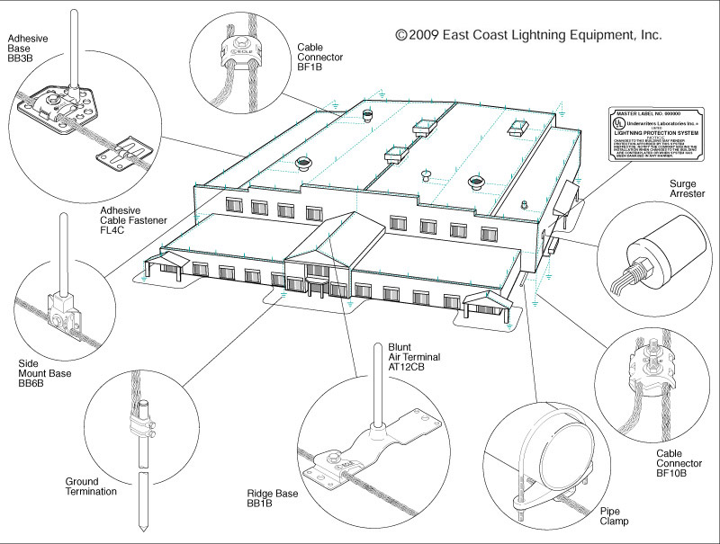 Commercial Residential Lightning Protection Resources